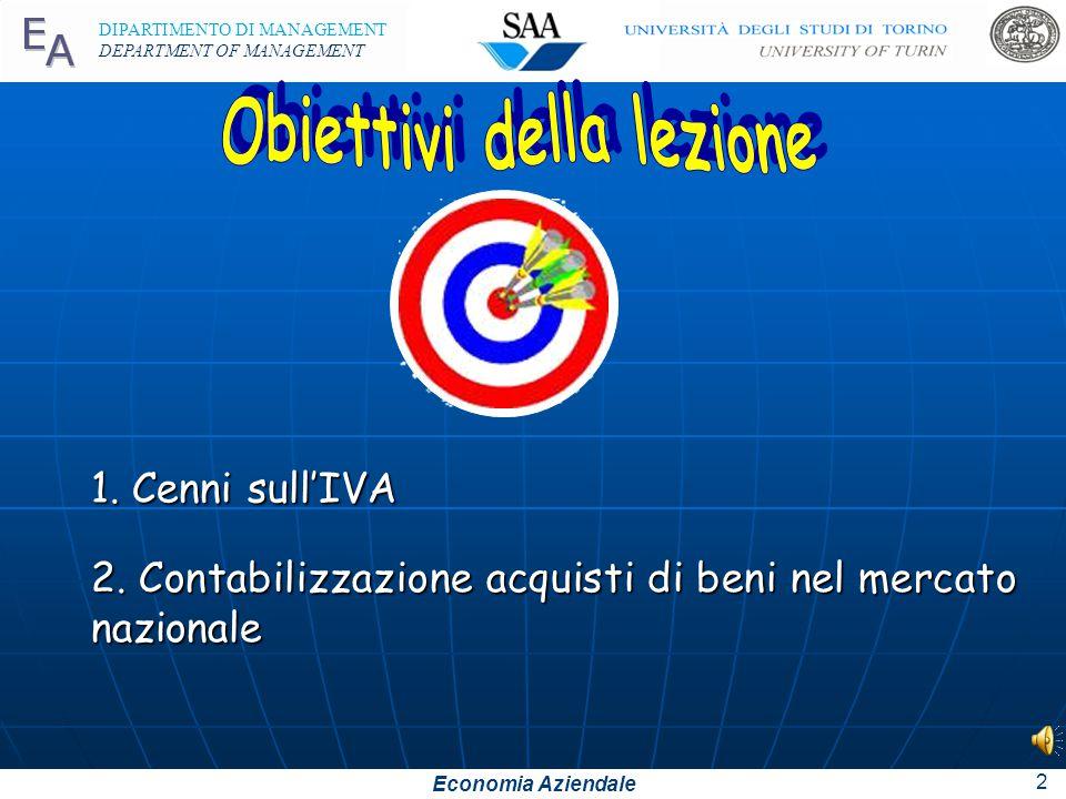 Economia Aziendale DIPARTIMENTO DI MANAGEMENT DEPARTMENT OF MANAGEMENT 3° Lezione pag.