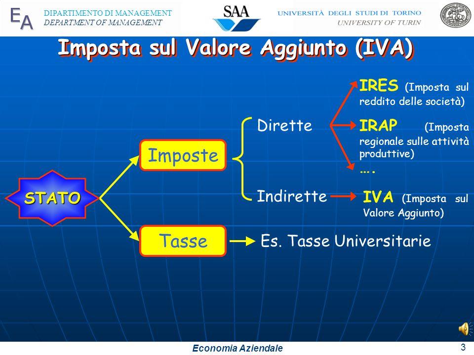Economia Aziendale DIPARTIMENTO DI MANAGEMENT DEPARTMENT OF MANAGEMENT 2 1.