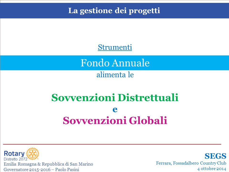 La gestione dei progetti Leonardo de Angelis La gestione dei progetti Distretto 2072 Emilia Romagna & Repubblica di San Marino Governatore 2015-2016 – Paolo Pasini _______________________________________________________________________ SEGS Ferrara, Fossadalbero Country Club 4 ottobre 2014 Strumenti alimenta le Sovvenzioni Distrettuali e Sovvenzioni Globali Fondo Annuale