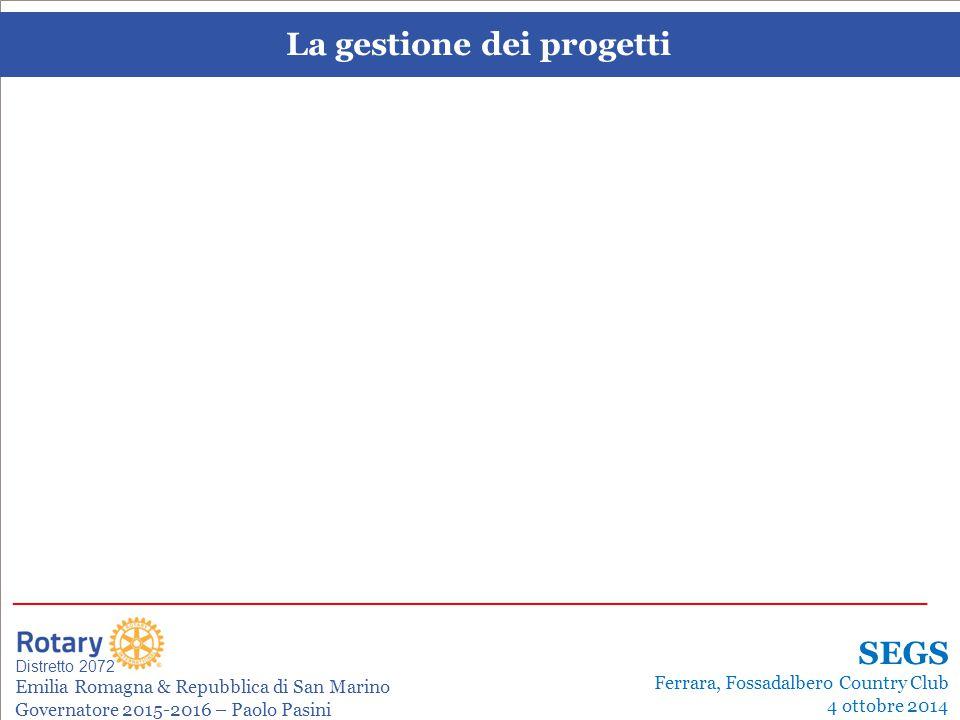 SEMINARIO ISTRUZIONE SQUADRA DISTRETTUALE Repubblica di San Marino, 22 Febbraio 2014 La gestione dei progetti Leonardo de Angelis La gestione dei progetti Distretto 2072 Emilia Romagna & Repubblica di San Marino Governatore 2015-2016 – Paolo Pasini _______________________________________________________________________ SEGS Ferrara, Fossadalbero Country Club 4 ottobre 2014