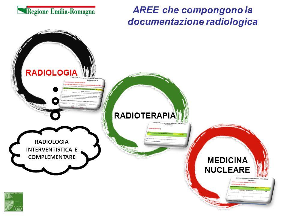 RADIOLOGIA RADIOTERAPIA AREE che compongono la documentazione radiologica MEDICINA NUCLEARE RADIOLOGIA INTERVENTISTICA E COMPLEMENTARE