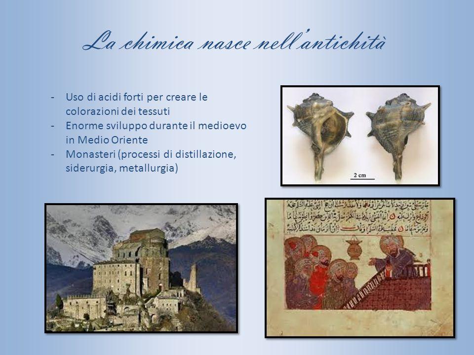 La chimica nasce nell'antichità -Uso di acidi forti per creare le colorazioni dei tessuti -Enorme sviluppo durante il medioevo in Medio Oriente -Monas