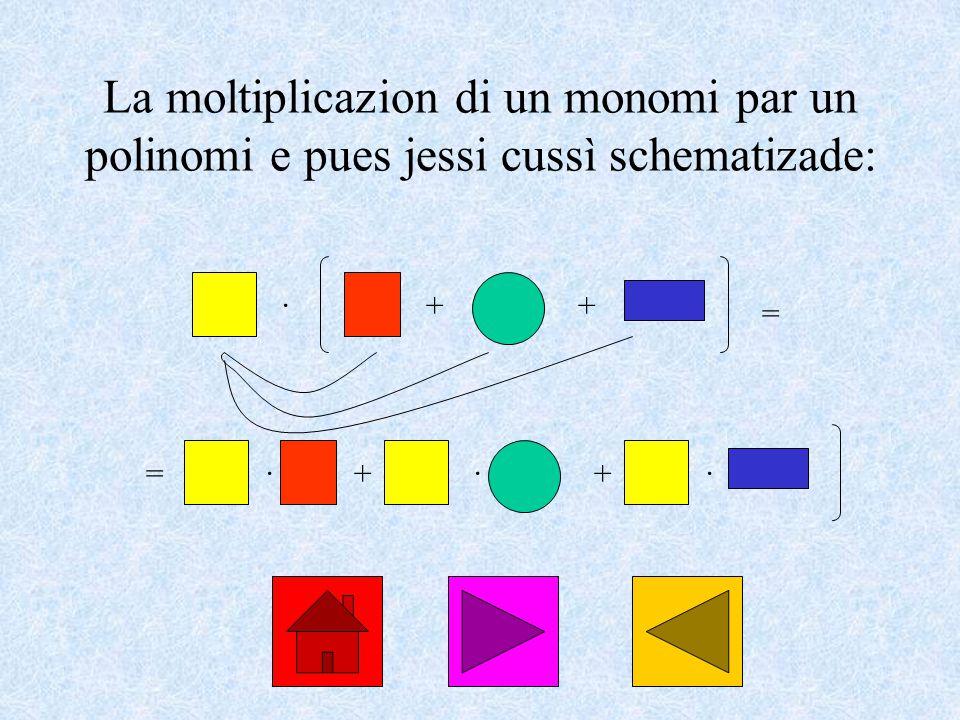 La moltiplicazion di un monomi par un polinomi e pues jessi cussì schematizade: ·++ = =·+·+·