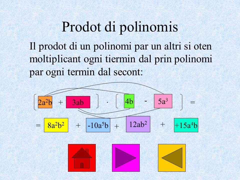 Prodot di polinomis Il prodot di un polinomi par un altri si oten moltiplicant ogni tiermin dal prin polinomi par ogni termin dal secont: 2a 2 b + 3ab · 4b - 5a 3 = = 8a 2 b 2 + -10a 5 b + 12ab 2 + +15a 4 b