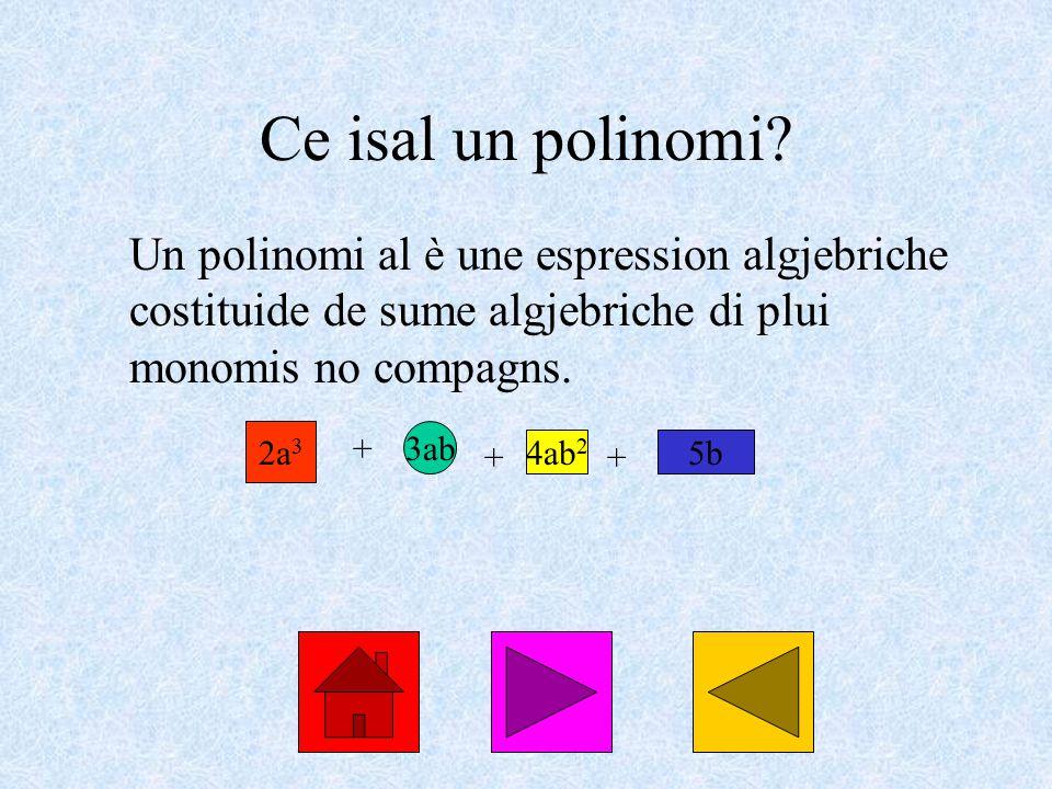 Invezit par sotrai chescj doi polinomis: 3xy 2 +5x 3 y 4 e xy 2 -3x 3 y 4 si fâs cussì: (3xy 2 +5x 3 y 4 )- (xy 2 -3x 3 y 4 )= si gjavin lis parentesis (cambiant ducj i segns dal secont polinomi) = 3xy 2 +5x 3 y 4 - xy 2 +3x 3 y 4 = si ridusin i monomis simii (marcâts cul stes colôr) e come risultat si oten: = 2xy 2 +8x 3 y 4