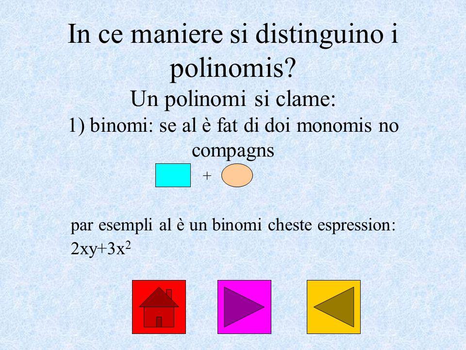Prodot di un polinomi par un monomi Par moltiplicâ un polinomi par un monomi si scugne moltiplica il monomi dât par ogni tiermin dal polinomi secont chest scheme: a ·(b+c+d) = ab +ac+ad