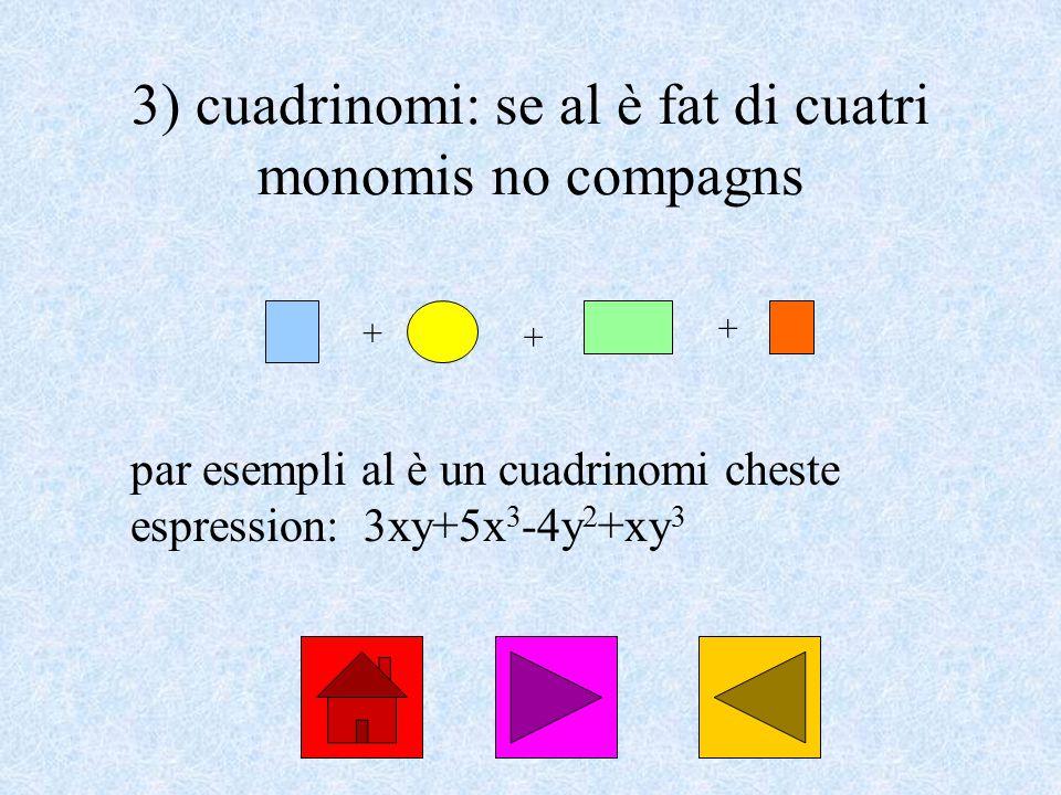 3) cuadrinomi: se al è fat di cuatri monomis no compagns par esempli al è un cuadrinomi cheste espression: 3xy+5x 3 -4y 2 +xy 3 + + +