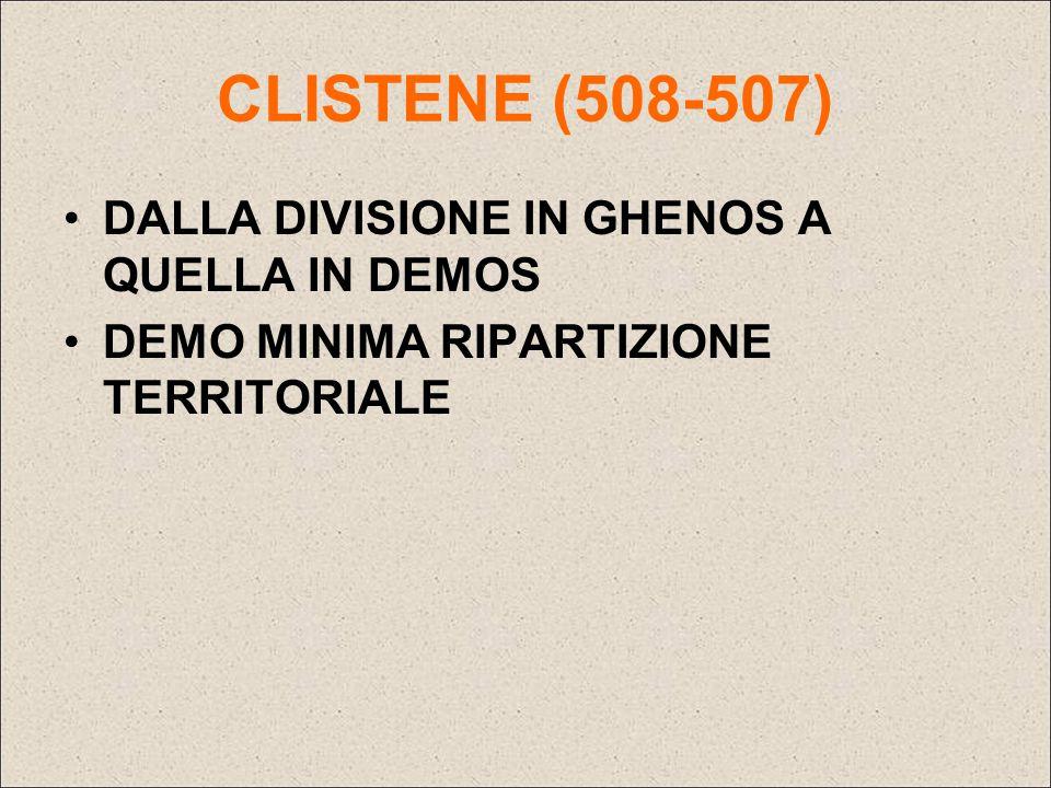 CLISTENE (508-507) DALLA DIVISIONE IN GHENOS A QUELLA IN DEMOS DEMO MINIMA RIPARTIZIONE TERRITORIALE