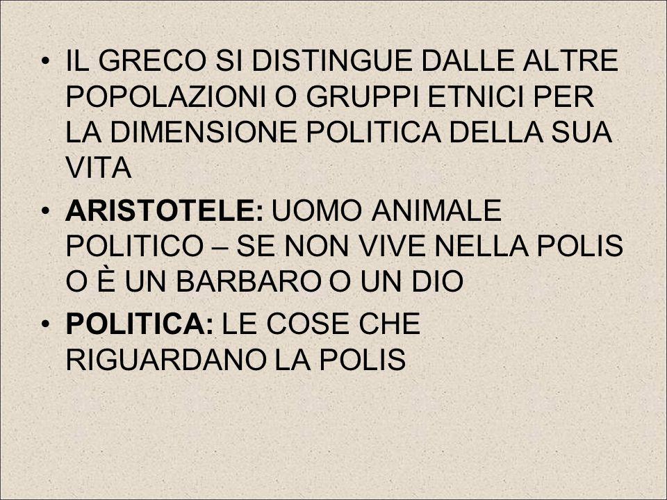 IL GRECO SI DISTINGUE DALLE ALTRE POPOLAZIONI O GRUPPI ETNICI PER LA DIMENSIONE POLITICA DELLA SUA VITA ARISTOTELE: UOMO ANIMALE POLITICO – SE NON VIV