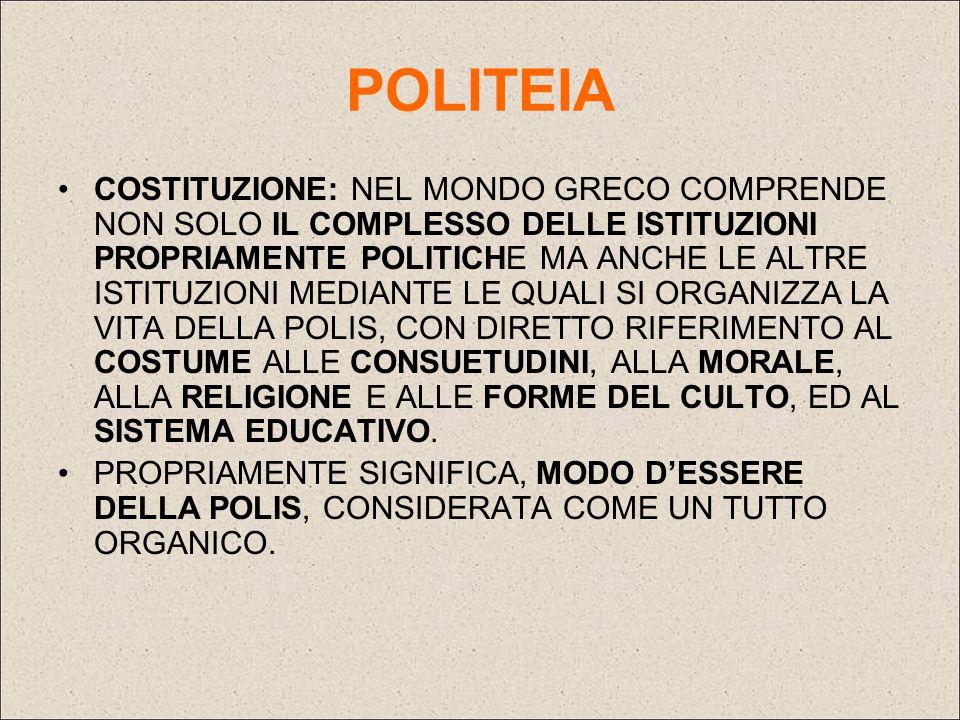 POLITEIA COSTITUZIONE: NEL MONDO GRECO COMPRENDE NON SOLO IL COMPLESSO DELLE ISTITUZIONI PROPRIAMENTE POLITICHE MA ANCHE LE ALTRE ISTITUZIONI MEDIANTE