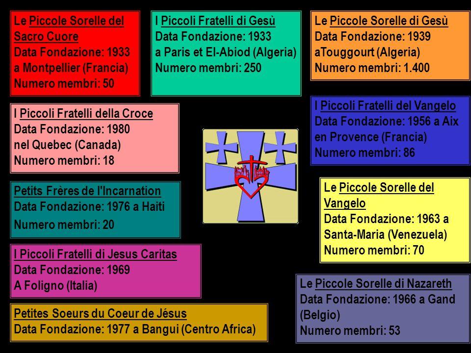 Le Piccole Sorelle del Sacro Cuore Data Fondazione: 1933 a Montpellier (Francia) Numero membri: 50 I Piccoli Fratelli di Gesù Data Fondazione: 1933 a