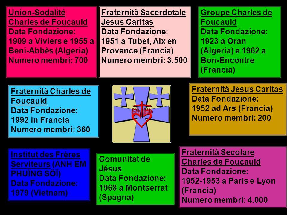 Fraternità Sacerdotale Jesus Caritas Data Fondazione: 1951 a Tubet, Aix en Provence (Francia) Numero membri: 3.500 Fraternità Jesus Caritas Data Fonda