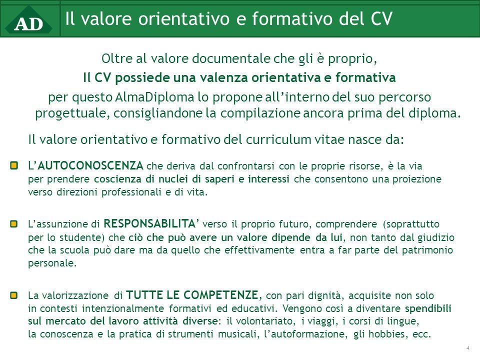 Oltre al valore documentale che gli è proprio, Il CV possiede una valenza orientativa e formativa per questo AlmaDiploma lo propone all'interno del su