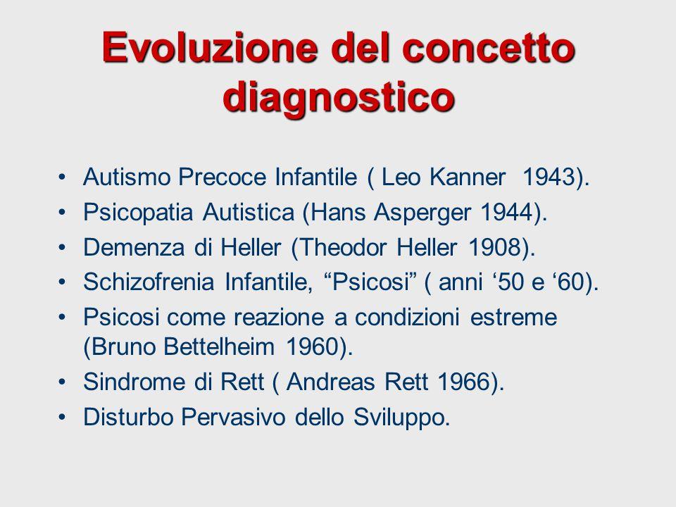 Evoluzione del concetto diagnostico Autismo Precoce Infantile ( Leo Kanner 1943). Psicopatia Autistica (Hans Asperger 1944). Demenza di Heller (Theodo