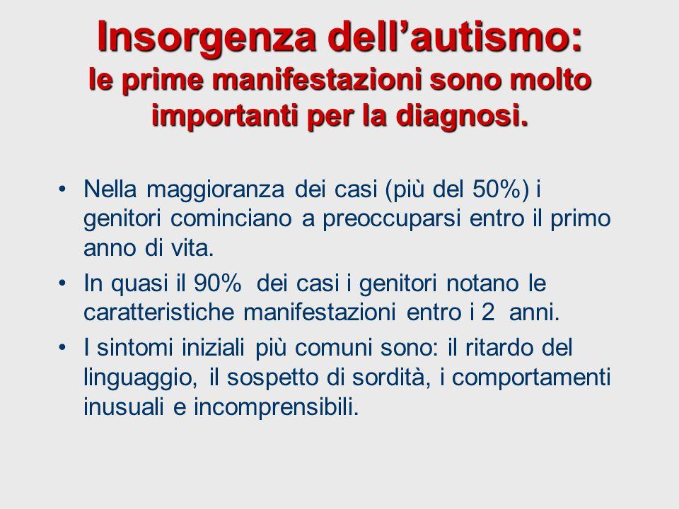 Insorgenza dell'autismo: le prime manifestazioni sono molto importanti per la diagnosi. Nella maggioranza dei casi (più del 50%) i genitori cominciano