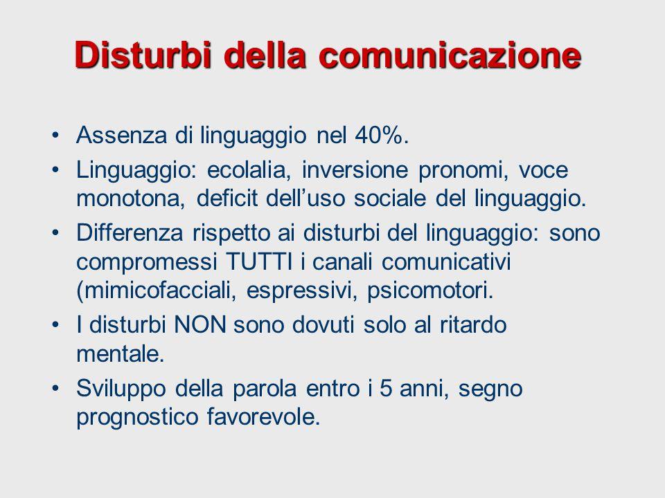 Disturbi della comunicazione Assenza di linguaggio nel 40%. Linguaggio: ecolalia, inversione pronomi, voce monotona, deficit dell'uso sociale del ling