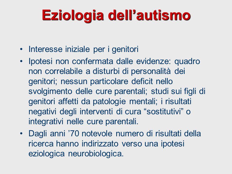 Eziologia dell'autismo Interesse iniziale per i genitori Ipotesi non confermata dalle evidenze: quadro non correlabile a disturbi di personalità dei g