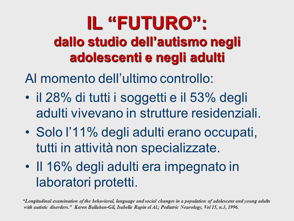 """IL """"FUTURO"""": dallo studio dell'autismo negli adolescenti e negli adulti Al momento dell'ultimo controllo: il 28% di tutti i soggetti e il 53% degli ad"""