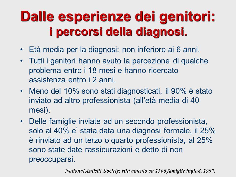 Dalle esperienze dei genitori: i percorsi della diagnosi. Età media per la diagnosi: non inferiore ai 6 anni. Tutti i genitori hanno avuto la percezio