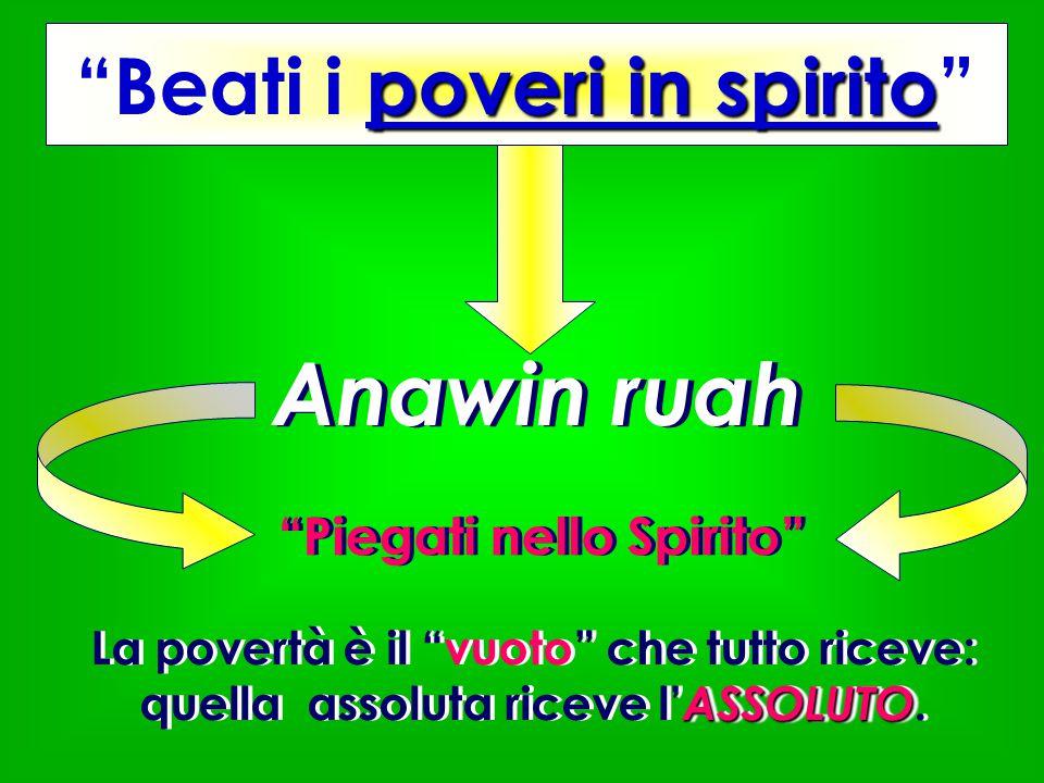 """poveri in spirito """"Beati i poveri in spirito"""" Anawin ruah """"Piegati nello Spirito"""" ASSOLUTO La povertà è il """"vuoto"""" che tutto riceve: quella assoluta r"""