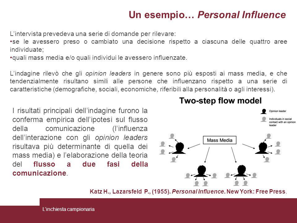 Un esempio… Personal Influence L'intervista prevedeva una serie di domande per rilevare: se le avessero preso o cambiato una decisione rispetto a cias