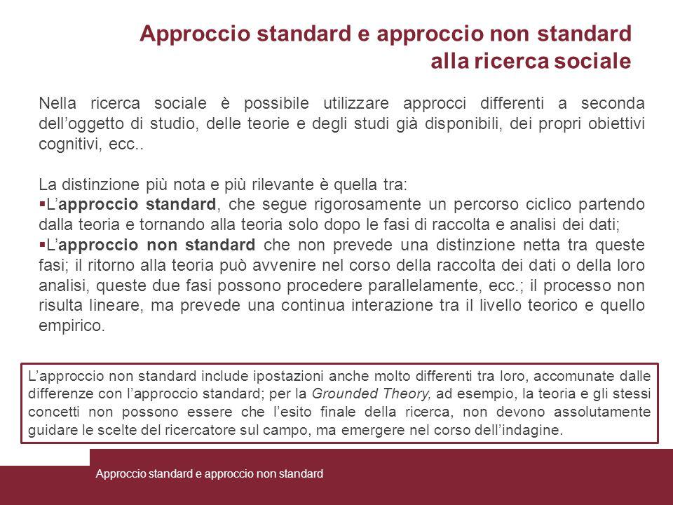 L'approccio standard alla ricerca sociale TeoriaIpotesiRaccolta dei datiAnalisi dei datiRisultati Deduzione Operativizzazione Organizzazione dei dati Interpretazione Induzione Approccio standard e approccio non standard