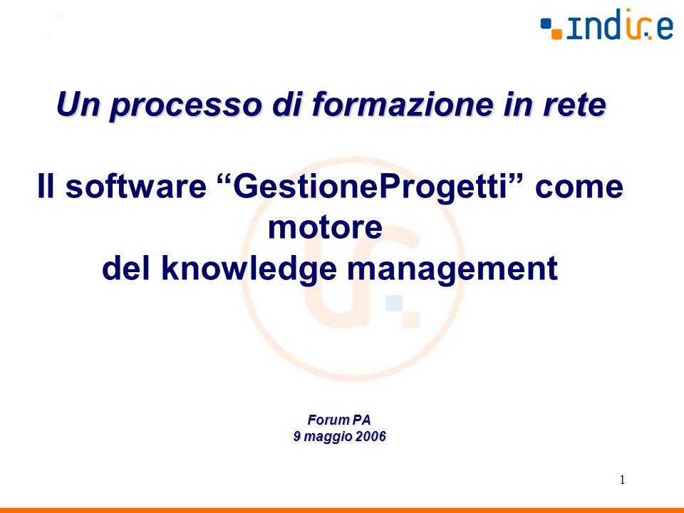 1 Forum PA 9 maggio 2006 Un processo di formazione in rete Il software GestioneProgetti come motore del knowledge management