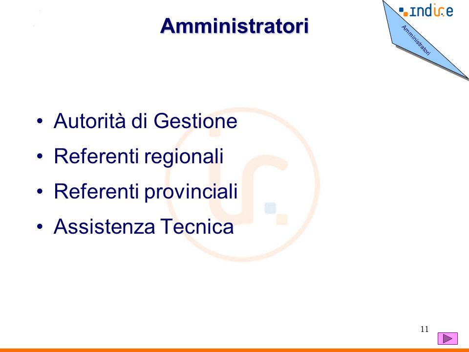 11 Amministratori Autorità di Gestione Referenti regionali Referenti provinciali Assistenza Tecnica Amministratori