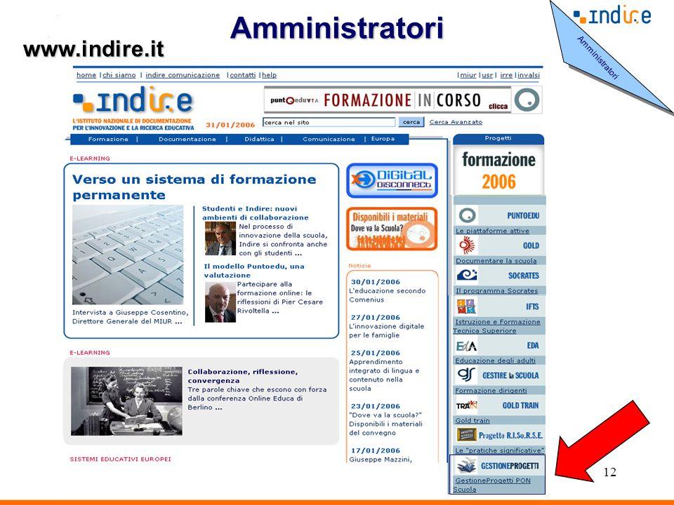 12 Amministratori Amministratori www.indire.it