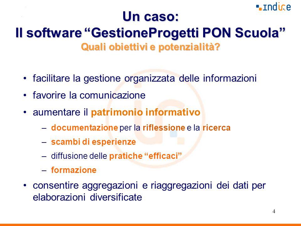 4 Un caso: Il software GestioneProgetti PON Scuola Quali obiettivi e potenzialità.