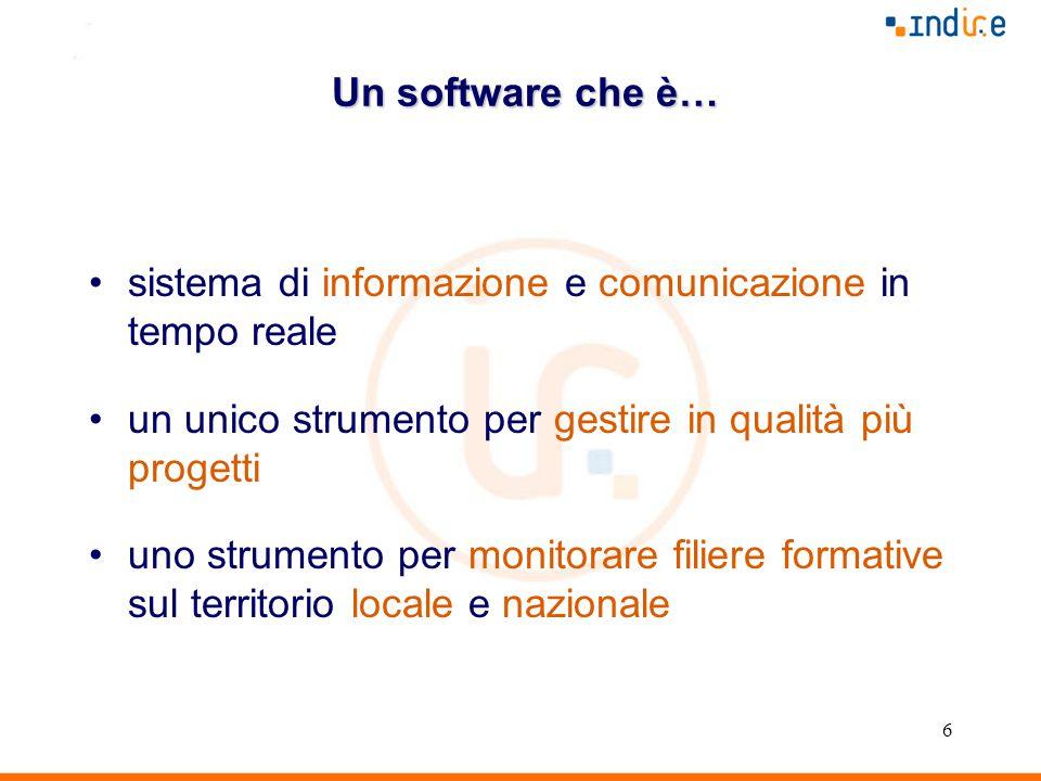 6 Un software che è… sistema di informazione e comunicazione in tempo reale un unico strumento per gestire in qualità più progetti uno strumento per monitorare filiere formative sul territorio locale e nazionale