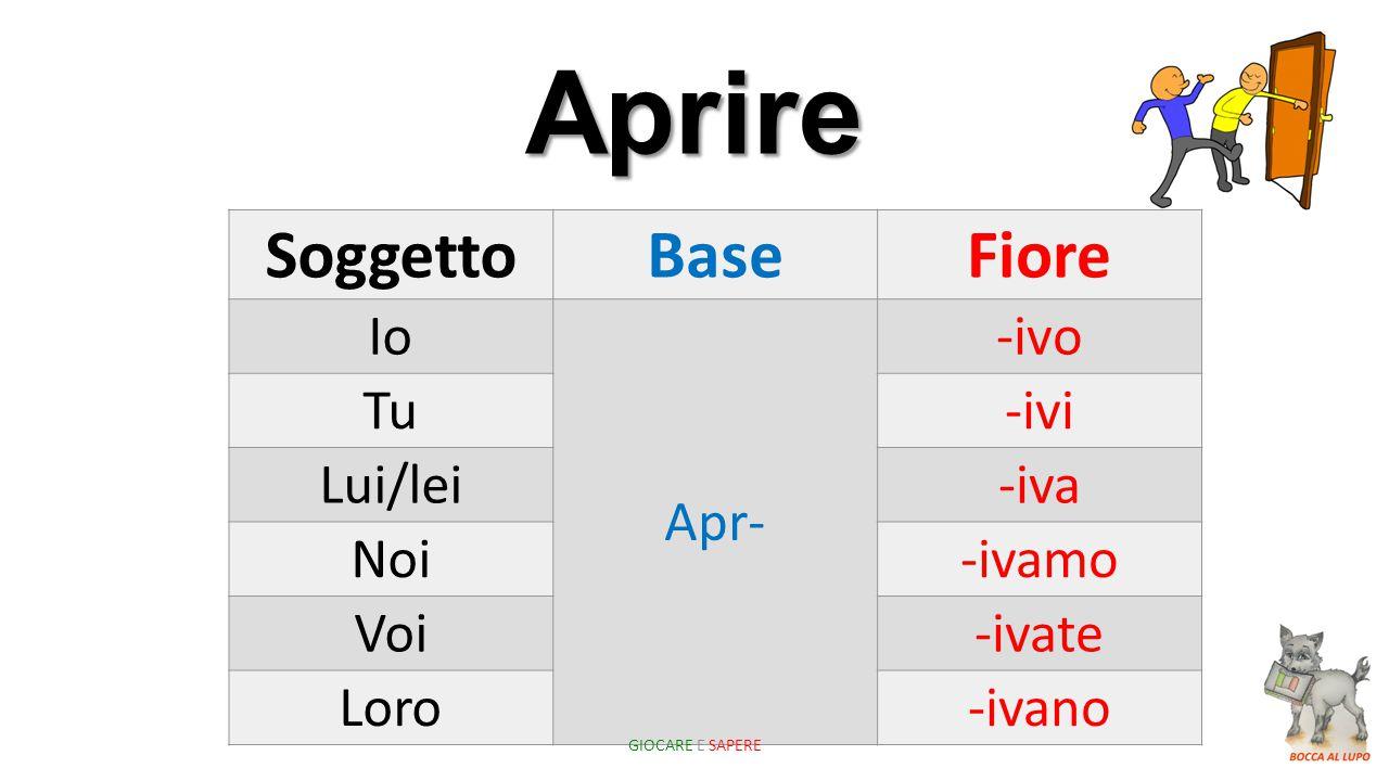 Infinito Base Fare Fac- DireDic- BereBev- ProdurrreProduc- PorrePon- Verbi Irregolari Comuni Verbi irregolari cambiano alla forma Latina originale e puoi sono regolari.