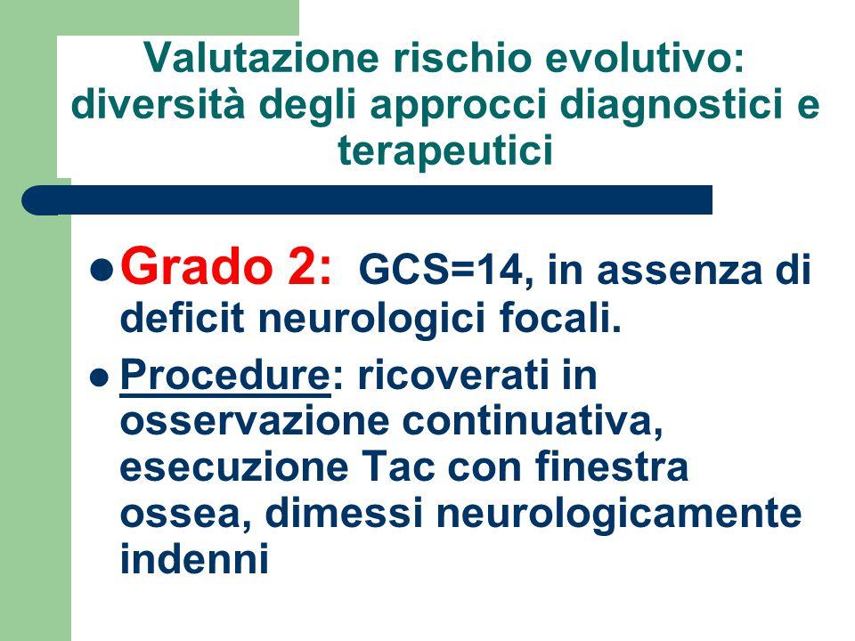 Valutazione rischio evolutivo: diversità degli approcci diagnostici e terapeutici Grado 2: GCS=14, in assenza di deficit neurologici focali. Procedure