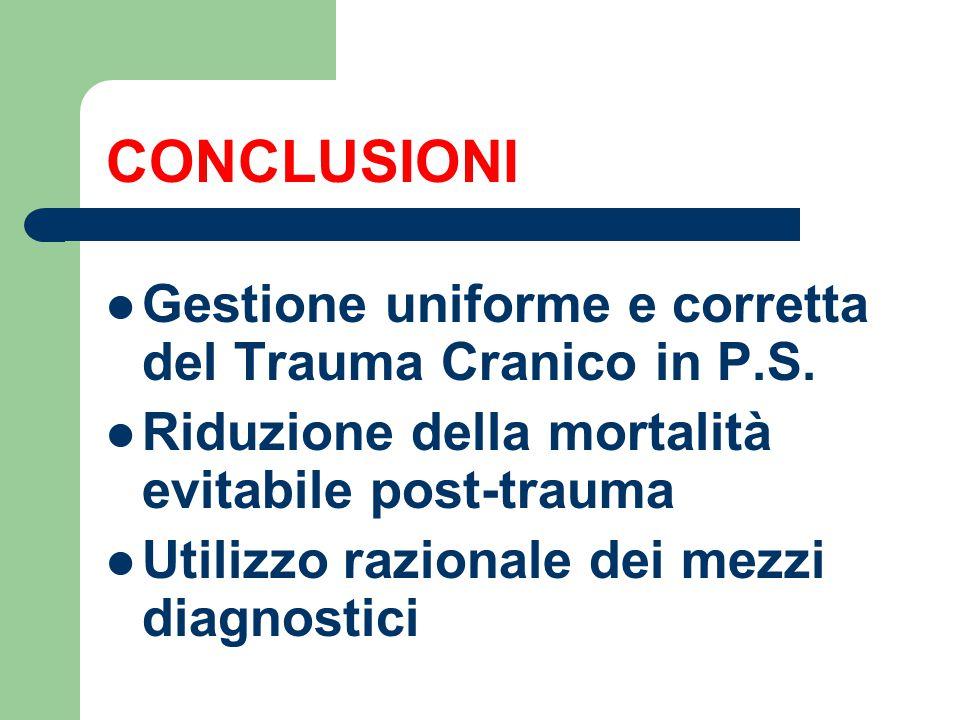 CONCLUSIONI Gestione uniforme e corretta del Trauma Cranico in P.S. Riduzione della mortalità evitabile post-trauma Utilizzo razionale dei mezzi diagn