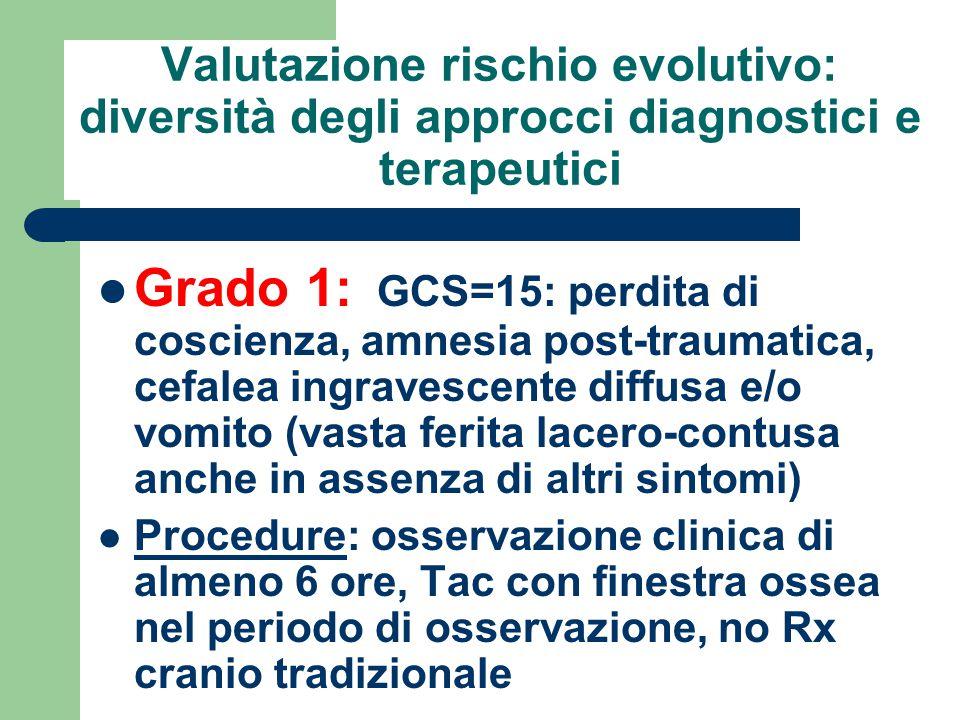 Valutazione rischio evolutivo: diversità degli approcci diagnostici e terapeutici Grado 1: GCS=15: perdita di coscienza, amnesia post-traumatica, cefa