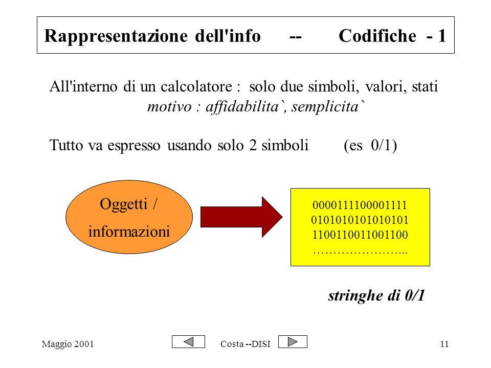 Maggio 2001Costa --DISI11 Rappresentazione dell info--Codifiche - 1 All interno di un calcolatore : solo due simboli, valori, stati motivo : affidabilita`, semplicita` Tutto va espresso usando solo 2 simboli (es 0/1) Oggetti / informazioni 0000111100001111 0101010101010101 1100110011001100 …………………...