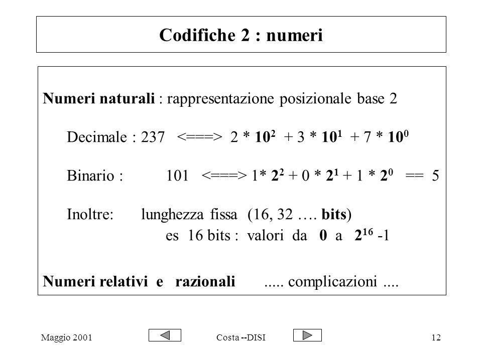 Maggio 2001Costa --DISI12 Codifiche 2 : numeri Numeri naturali : rappresentazione posizionale base 2 Decimale : 237 2 * 10 2 + 3 * 10 1 + 7 * 10 0 Bin