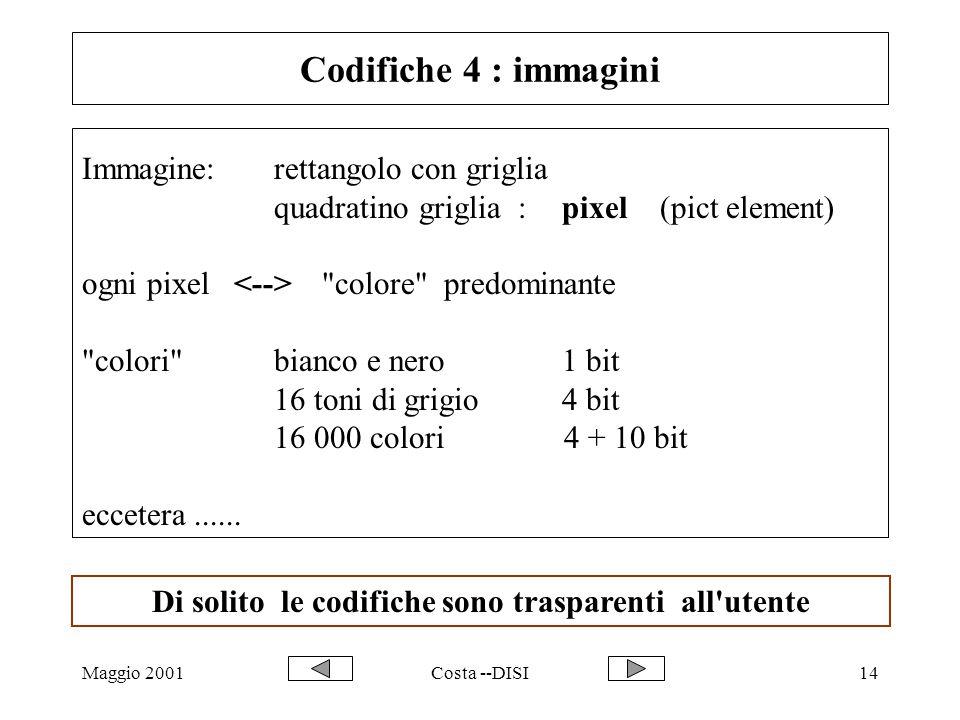Maggio 2001Costa --DISI14 Codifiche 4 : immagini Immagine: rettangolo con griglia quadratino griglia : pixel (pict element) ogni pixel colore predominante colori bianco e nero 1 bit 16 toni di grigio 4 bit 16 000 colori 4 + 10 bit eccetera......