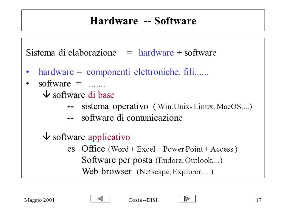 Maggio 2001Costa --DISI17 Hardware -- Software Sistema di elaborazione =hardware + software hardware = componenti elettroniche, fili,.....