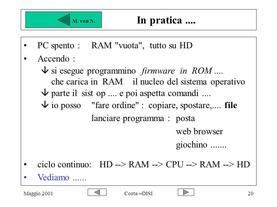 Maggio 2001Costa --DISI20 In pratica.... PC spento : RAM