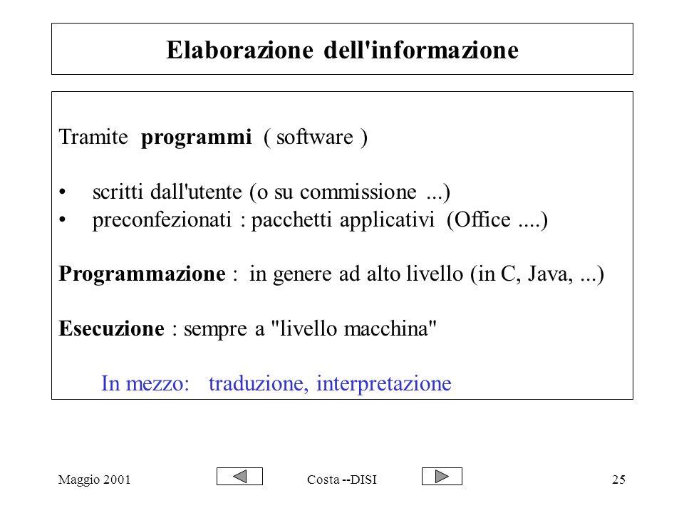 Maggio 2001Costa --DISI25 Elaborazione dell informazione Tramite programmi ( software ) scritti dall utente (o su commissione...) preconfezionati : pacchetti applicativi (Office....) Programmazione : in genere ad alto livello (in C, Java,...) Esecuzione : sempre a livello macchina In mezzo: traduzione, interpretazione