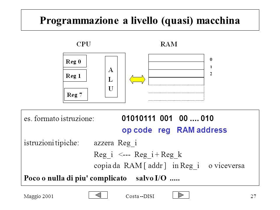 Maggio 2001Costa --DISI27 Programmazione a livello (quasi) macchina es. formato istruzione: 01010111 001 00.... 010 op code reg RAM address istruzioni