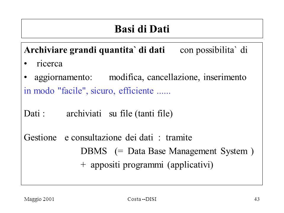 Maggio 2001Costa --DISI43 Basi di Dati Archiviare grandi quantita` di dati con possibilita` di ricerca aggiornamento:modifica, cancellazione, inserimento in modo facile , sicuro, efficiente......