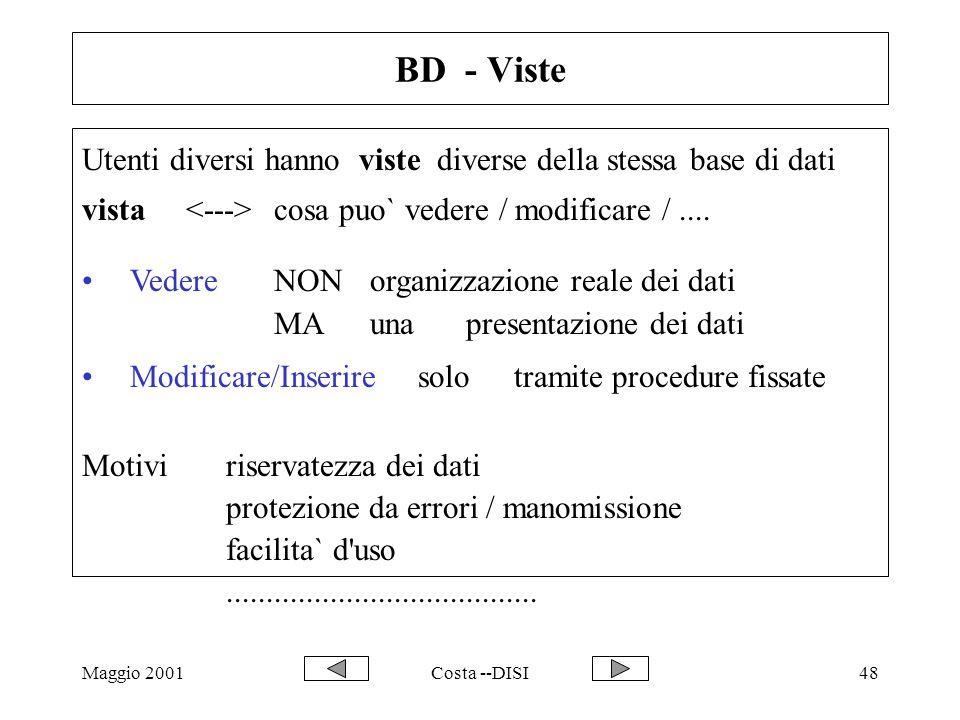 Maggio 2001Costa --DISI48 BD - Viste Utenti diversi hanno viste diverse della stessa base di dati vista cosa puo` vedere / modificare /.... VedereNON