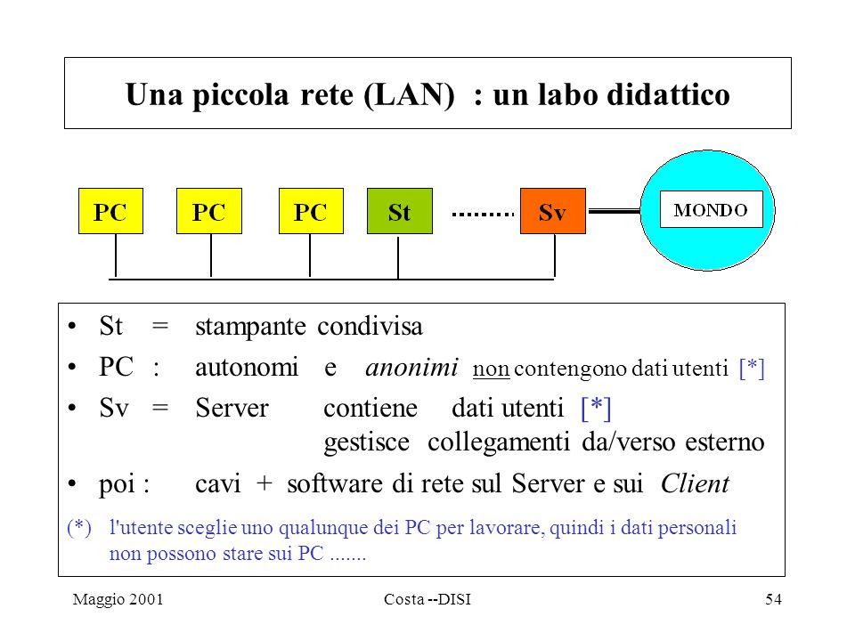 Maggio 2001Costa --DISI54 Una piccola rete (LAN) : un labo didattico St=stampante condivisa PC:autonomi e anonimi non contengono dati utenti [*] Sv=Servercontiene dati utenti [*] gestisce collegamenti da/verso esterno poi :cavi + software di rete sul Server e sui Client (*)l utente sceglie uno qualunque dei PC per lavorare, quindi i dati personali non possono stare sui PC.......
