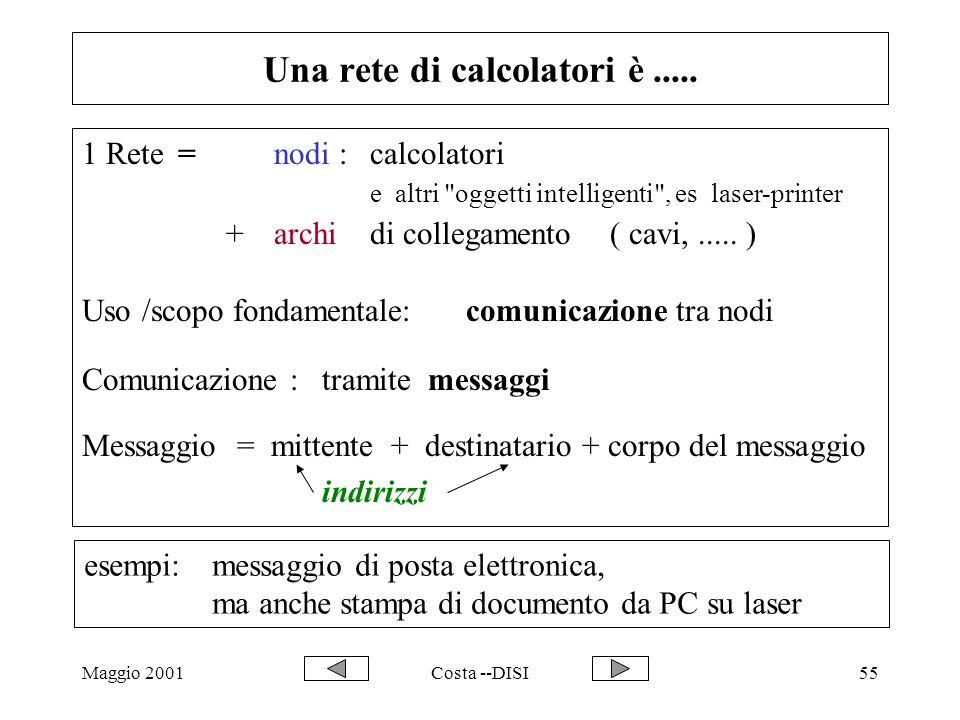 Maggio 2001Costa --DISI55 Una rete di calcolatori è..... 1 Rete =nodi : calcolatori e altri
