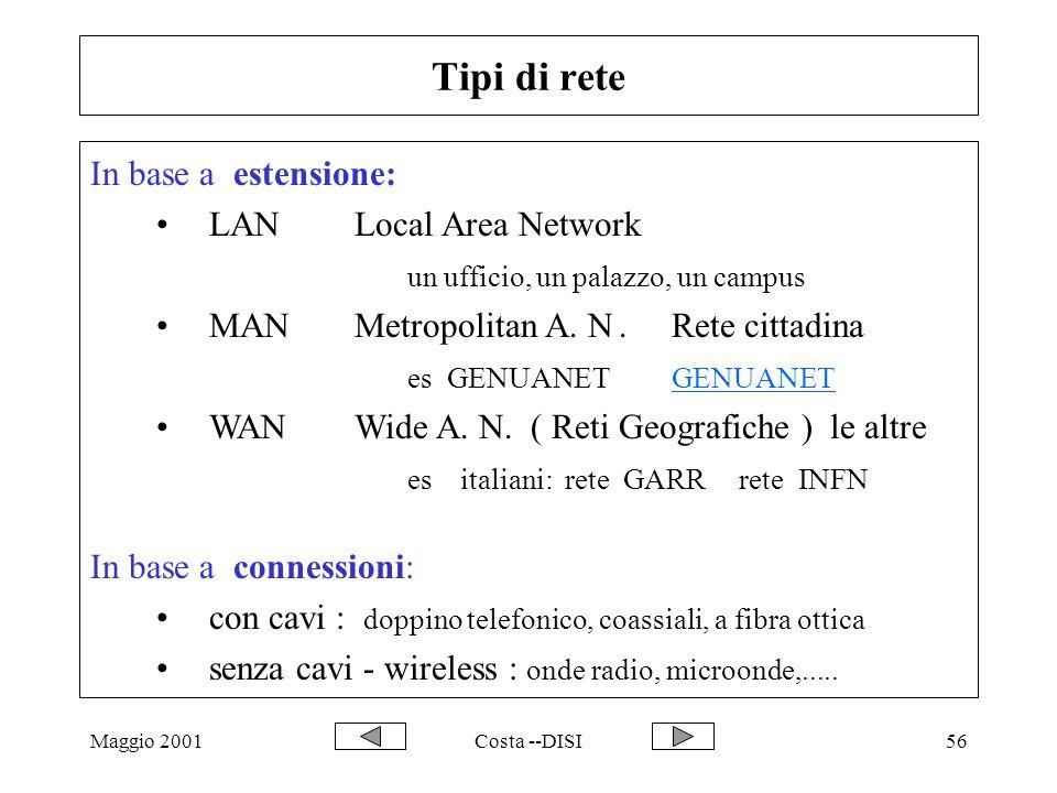 Maggio 2001Costa --DISI56 Tipi di rete In base a estensione: LAN Local Area Network un ufficio, un palazzo, un campus MANMetropolitan A. N.Rete cittad