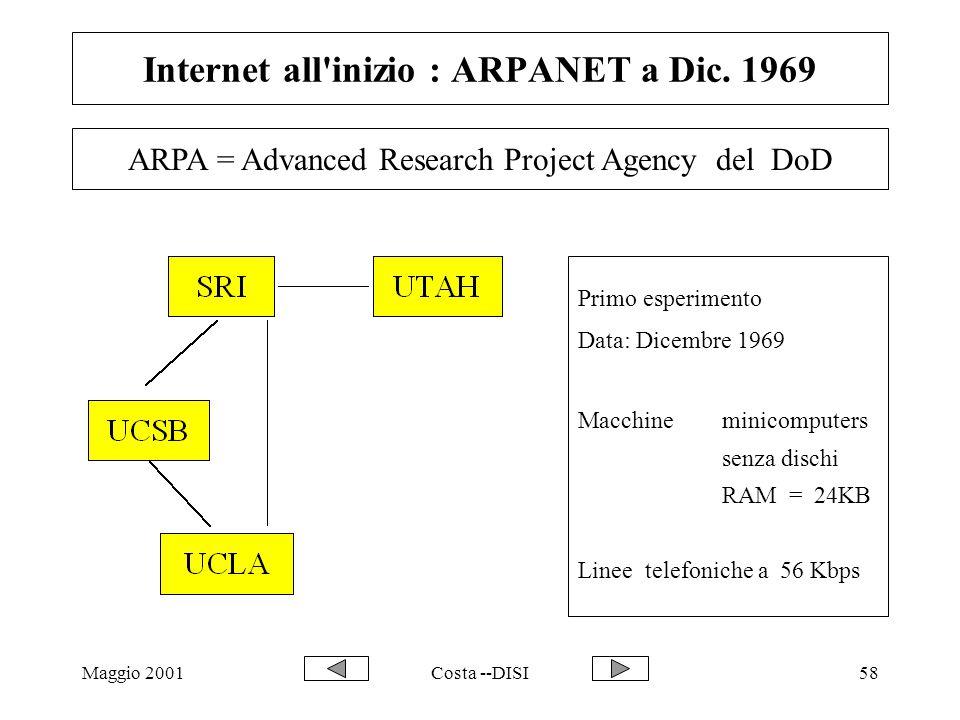 Maggio 2001Costa --DISI58 Internet all'inizio : ARPANET a Dic. 1969 ARPA = Advanced Research Project Agency del DoD Primo esperimento Data: Dicembre 1