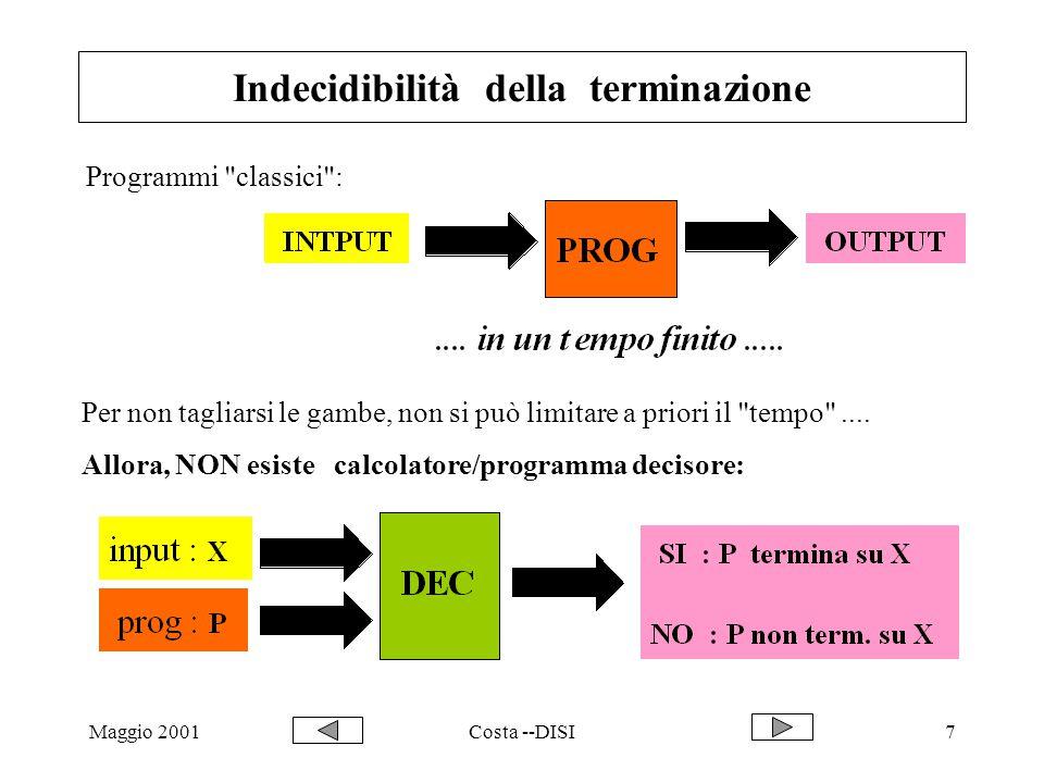 Maggio 2001Costa --DISI68 Applicazioni dell informatica : numeriche -- gestionali numeriche â calcolo scientifico anche NON per ricerca es previsioni meteo gestionali : â prima archivi, contabilita`......
