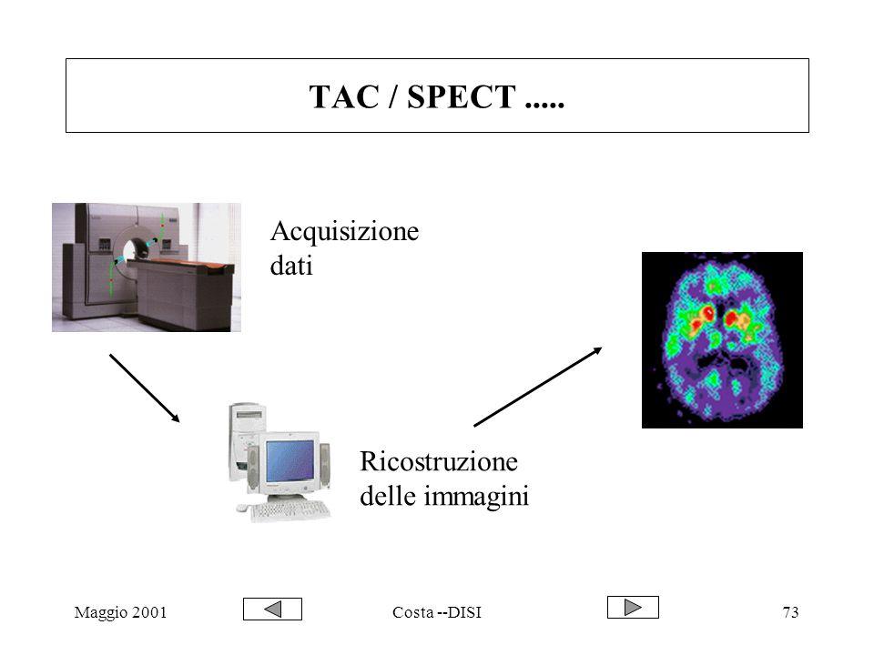 Maggio 2001Costa --DISI73 TAC / SPECT..... Acquisizione dati Ricostruzione delle immagini